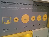 computerspielemuseum-berlin-impressionen-03